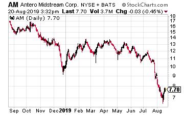AM Chart